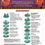 PPKM Darurat Kabupaten Ciamis 3-20 Juli 2021